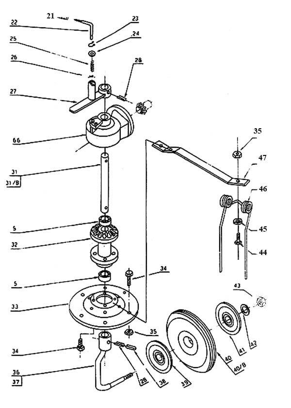 Galfre tedder Manual
